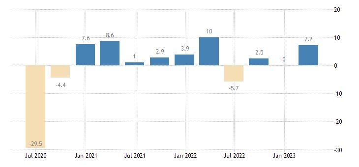 belgium direct investment in the reporting economy liabilities eurostat data