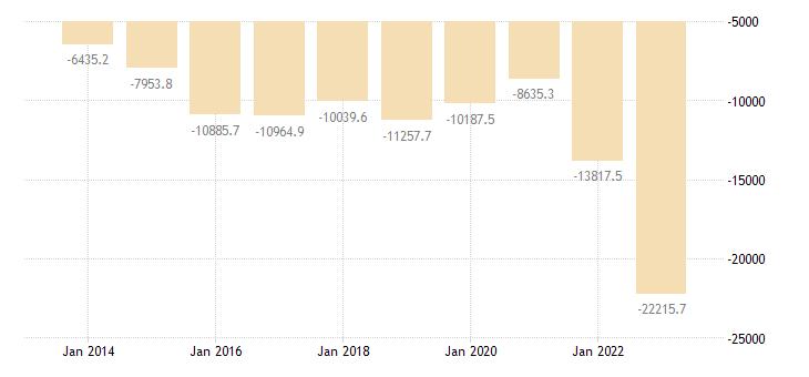 belgium extra eu trade of other manufactured goods sitc 68 trade balance eurostat data