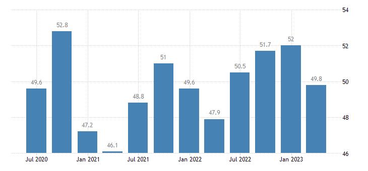 belgium final consumption expenditure of households non profit institutions serving households eurostat data