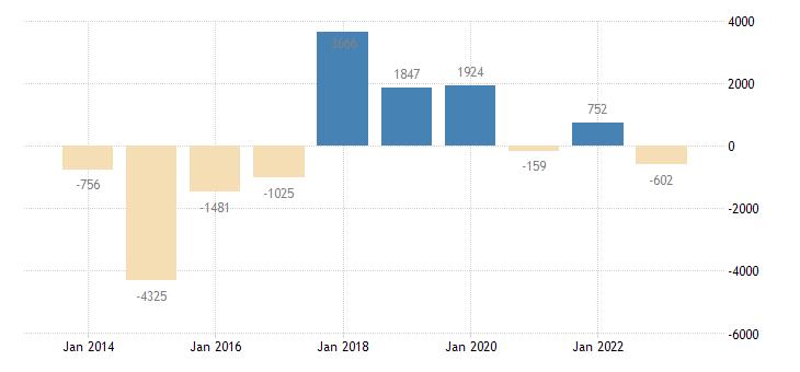 belgium financial derivatives employee stock options deposit taking corporations except the central bank eurostat data