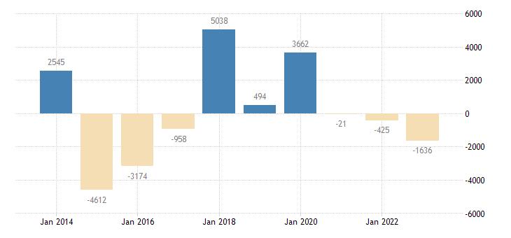 belgium financial derivatives employee stock options eurostat data