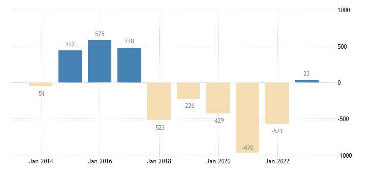 belgium financial derivatives employee stock options general gov eurostat data