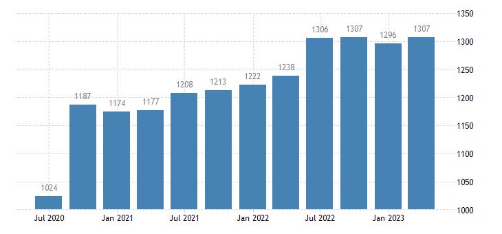belgium gdp main components final consumption expenditure of npish eurostat data