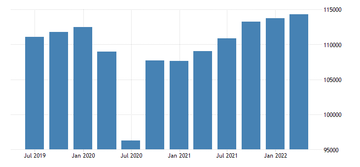 belgium gdp main components gross domestic product at market prices eurostat data