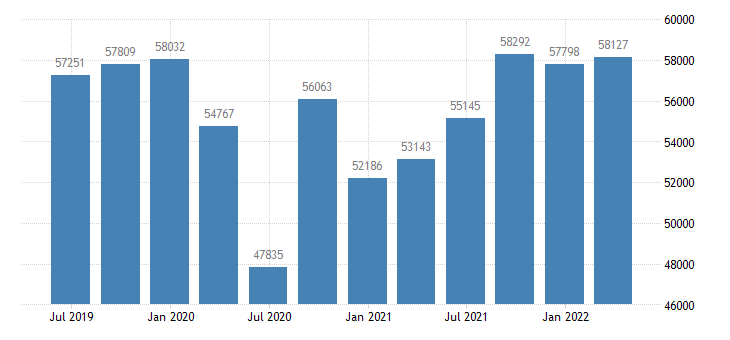 belgium gdp main components household npish final consumption expenditure eurostat data