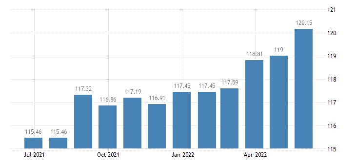 belgium harmonised idx of consumer prices hicp carpet rugs eurostat data