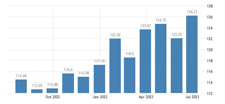 belgium harmonised idx of consumer prices hicp chocolate eurostat data
