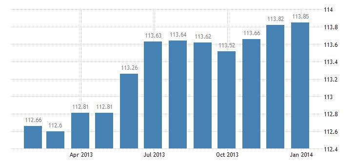 belgium harmonised idx of consumer prices hicp cleaning services eurostat data
