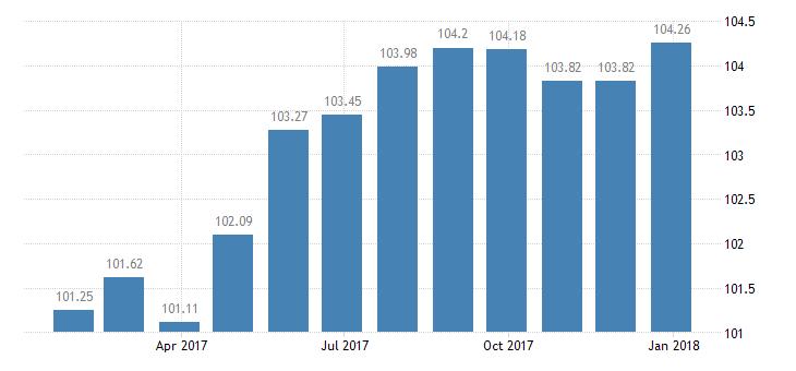 belgium harmonised idx of consumer prices hicp coal eurostat data