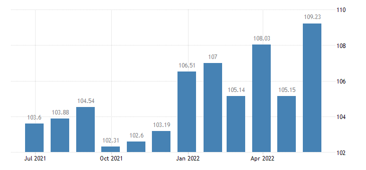 belgium harmonised idx of consumer prices hicp confectionery products eurostat data