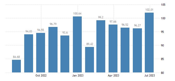 belgium harmonised idx of consumer prices hicp cookers eurostat data