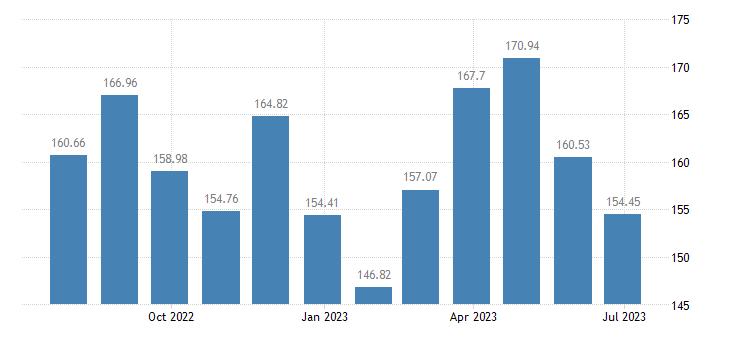belgium harmonised idx of consumer prices hicp fresh or chilled seafood eurostat data
