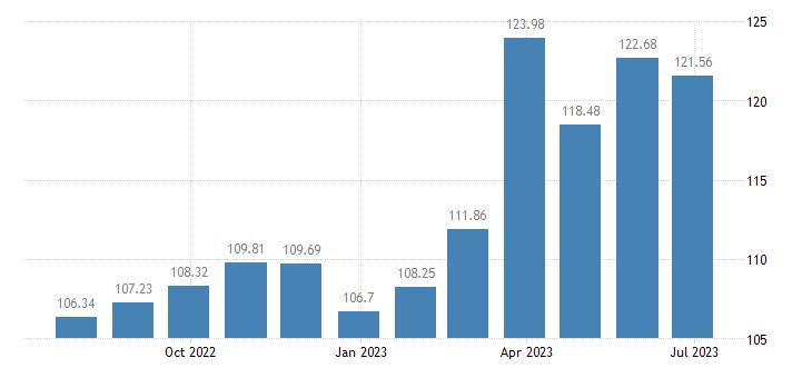 belgium harmonised idx of consumer prices hicp fruit eurostat data