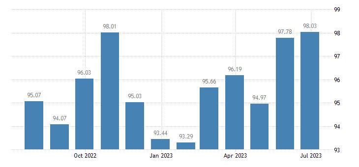belgium harmonised idx of consumer prices hicp games hobbies eurostat data