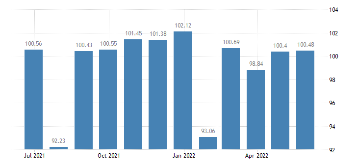 belgium harmonised idx of consumer prices hicp household appliances eurostat data