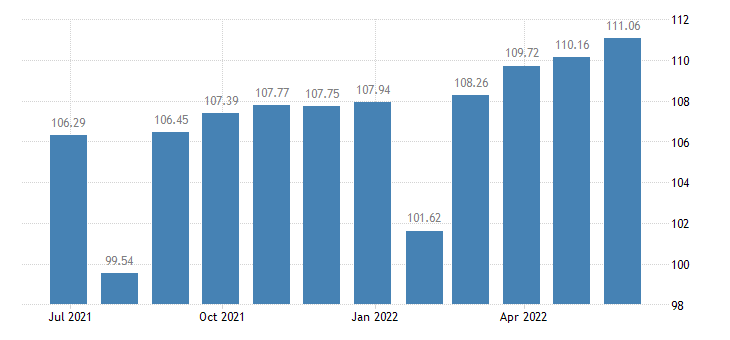 belgium harmonised idx of consumer prices hicp household textiles eurostat data