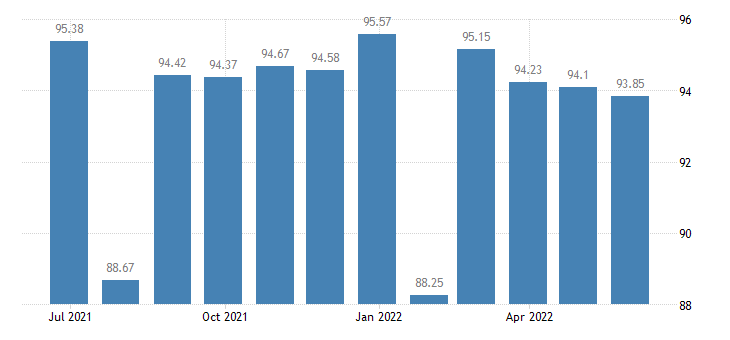 belgium harmonised idx of consumer prices hicp irons eurostat data