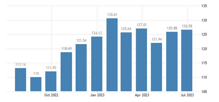 belgium harmonised idx of consumer prices hicp low non alcoholic beer eurostat data
