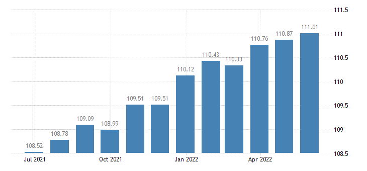 belgium harmonised idx of consumer prices hicp miscellaneous printed matter eurostat data