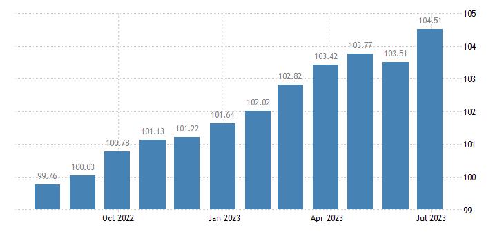 belgium harmonised idx of consumer prices hicp miscellaneous small tool accessories eurostat data