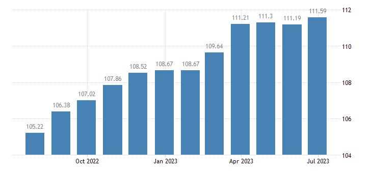 belgium harmonised idx of consumer prices hicp motorized major tools equipment eurostat data