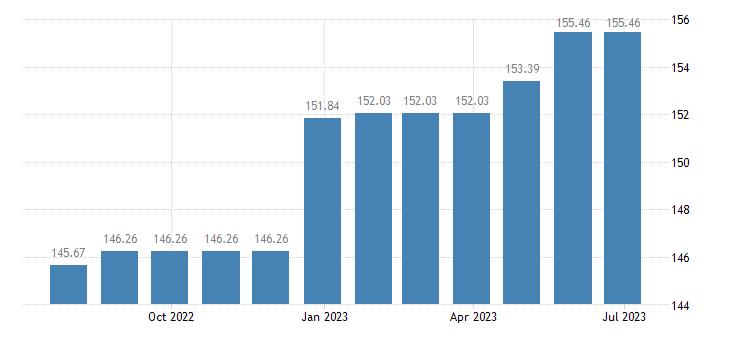 belgium harmonised idx of consumer prices hicp newspapers periodicals eurostat data