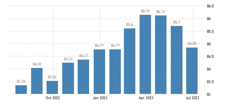 belgium harmonised idx of consumer prices hicp other recording media eurostat data