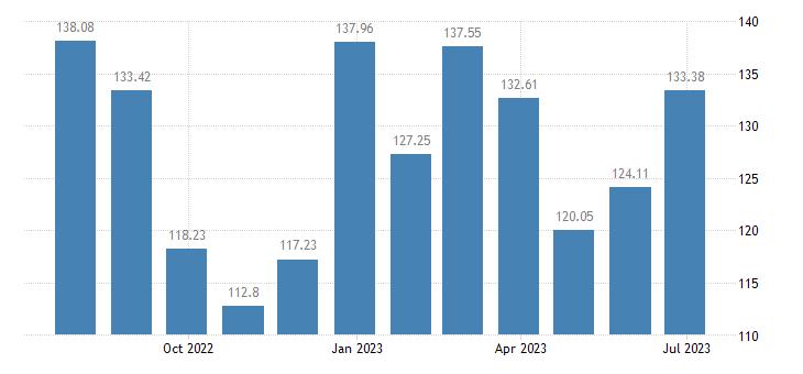 belgium harmonised idx of consumer prices hicp package international holidays eurostat data