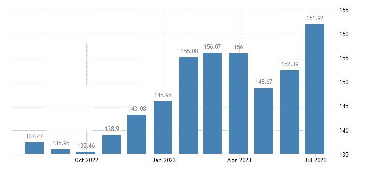belgium harmonised idx of consumer prices hicp potatoes eurostat data