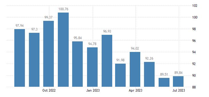 belgium harmonised idx of consumer prices hicp pre recorded recording media eurostat data