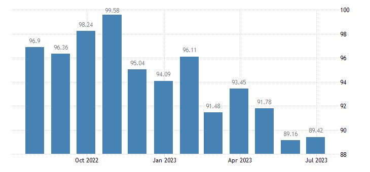 belgium harmonised idx of consumer prices hicp recording media eurostat data