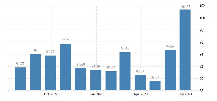 belgium harmonised idx of consumer prices hicp software eurostat data