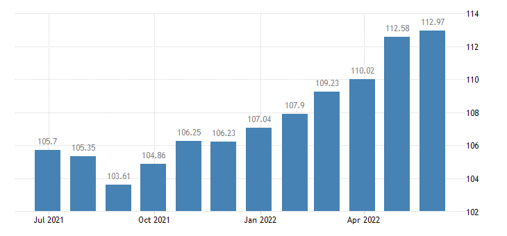 belgium harmonised idx of consumer prices hicp stationery drawing materials eurostat data