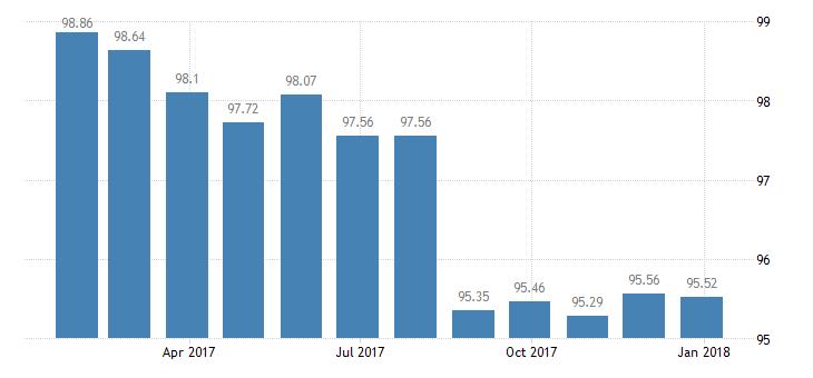 belgium harmonised idx of consumer prices hicp unrecorded recording media eurostat data