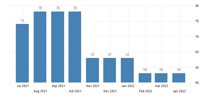belgium harmonised unemployment less than 25 years eurostat data