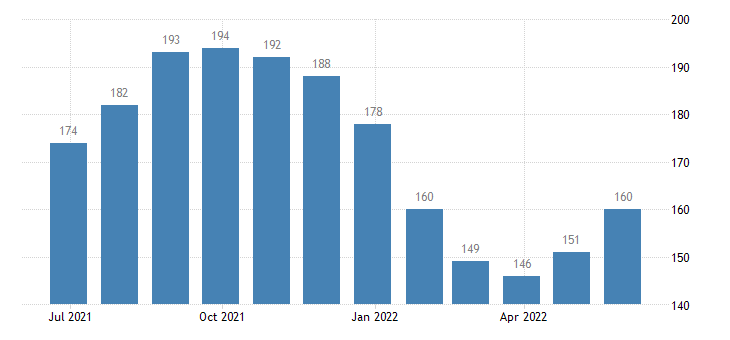 belgium harmonised unemployment males eurostat data