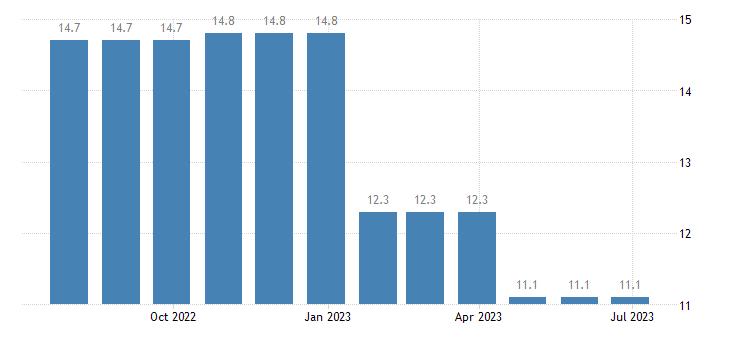 belgium harmonised unemployment rate less than 25 years females eurostat data