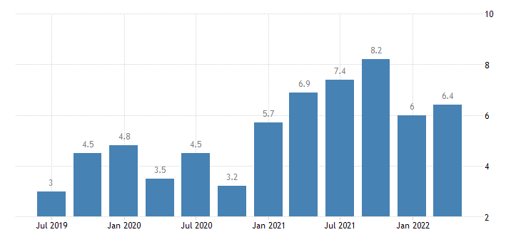 belgium house price idx 2015 100 eurostat data