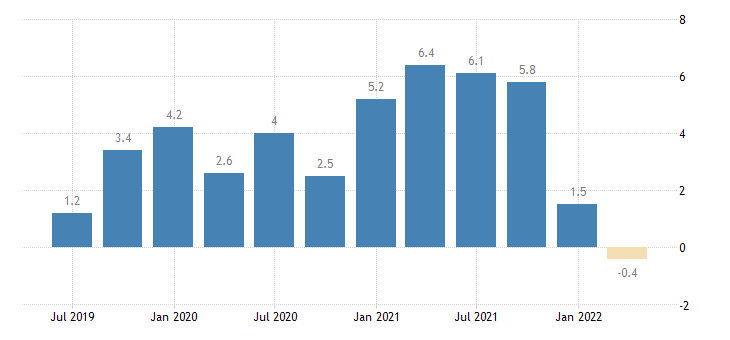 belgium house price idx deflated eurostat data