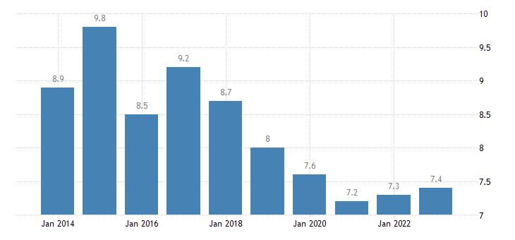 belgium housing cost overburden rate males eurostat data