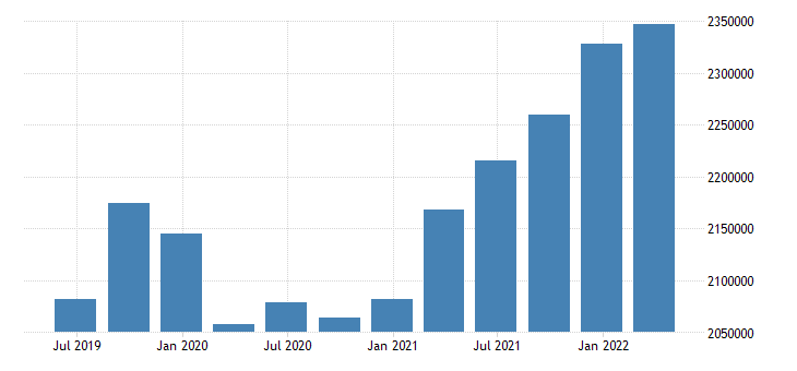 belgium international investment position assets positions at the end of period eurostat data