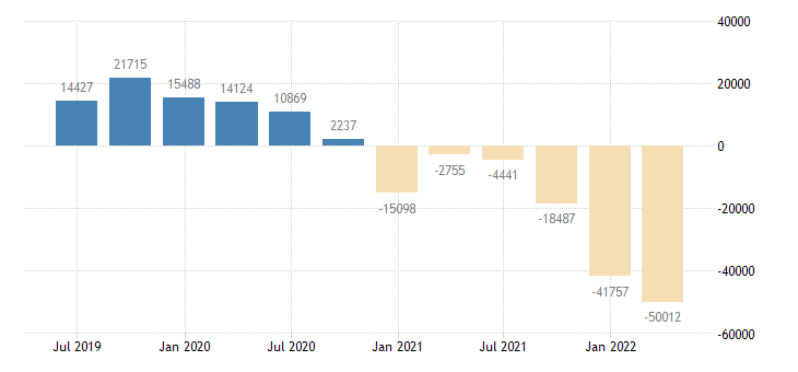 belgium international investment position financial account other investment eurostat data