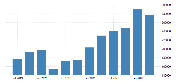 belgium international investment position net positions at the end of period eurostat data