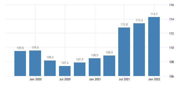 belgium labour input in construction employment number of persons employed eurostat data