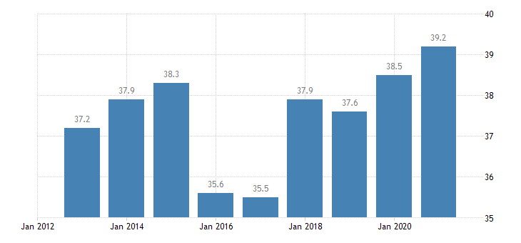 belgium labour transitions from temporary to permanent contracts eurostat data