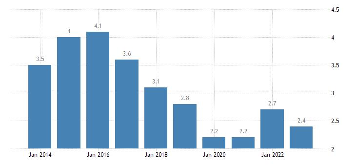 belgium long term unemployment rate males eurostat data