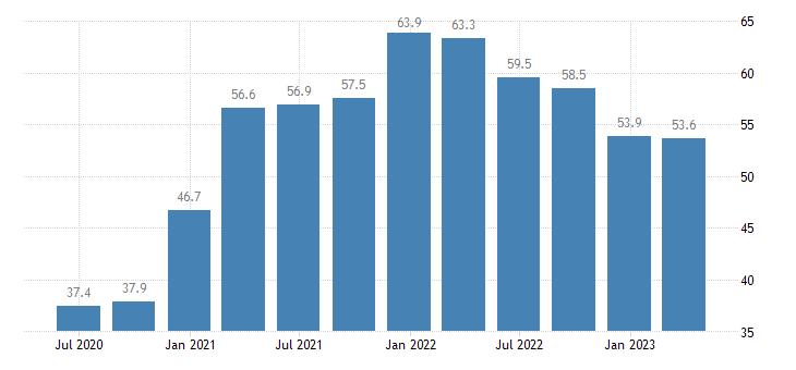 belgium net international investment position eurostat data
