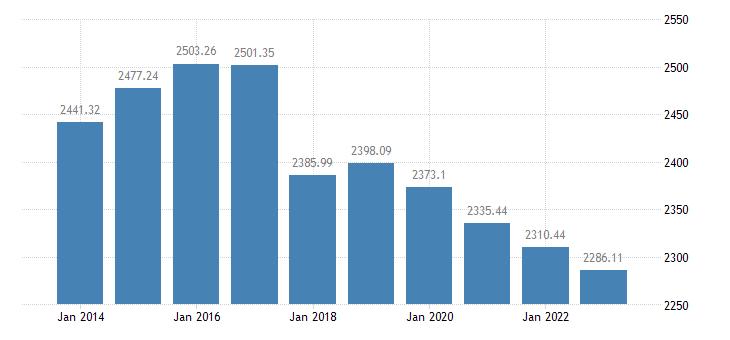 belgium number of bovine animals eurostat data