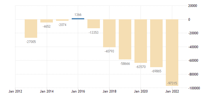 belgium other investment central bank eurostat data