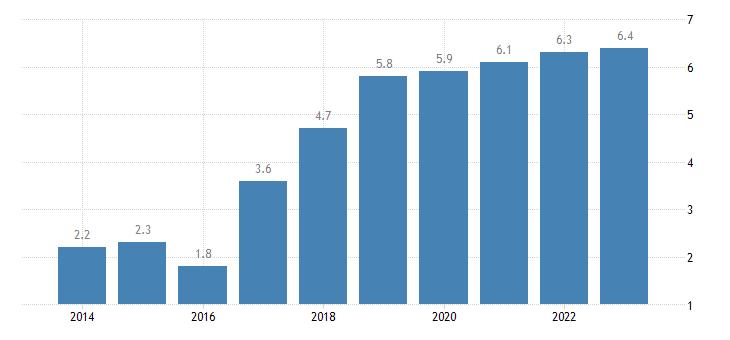 belgium overcrowding rate males eurostat data